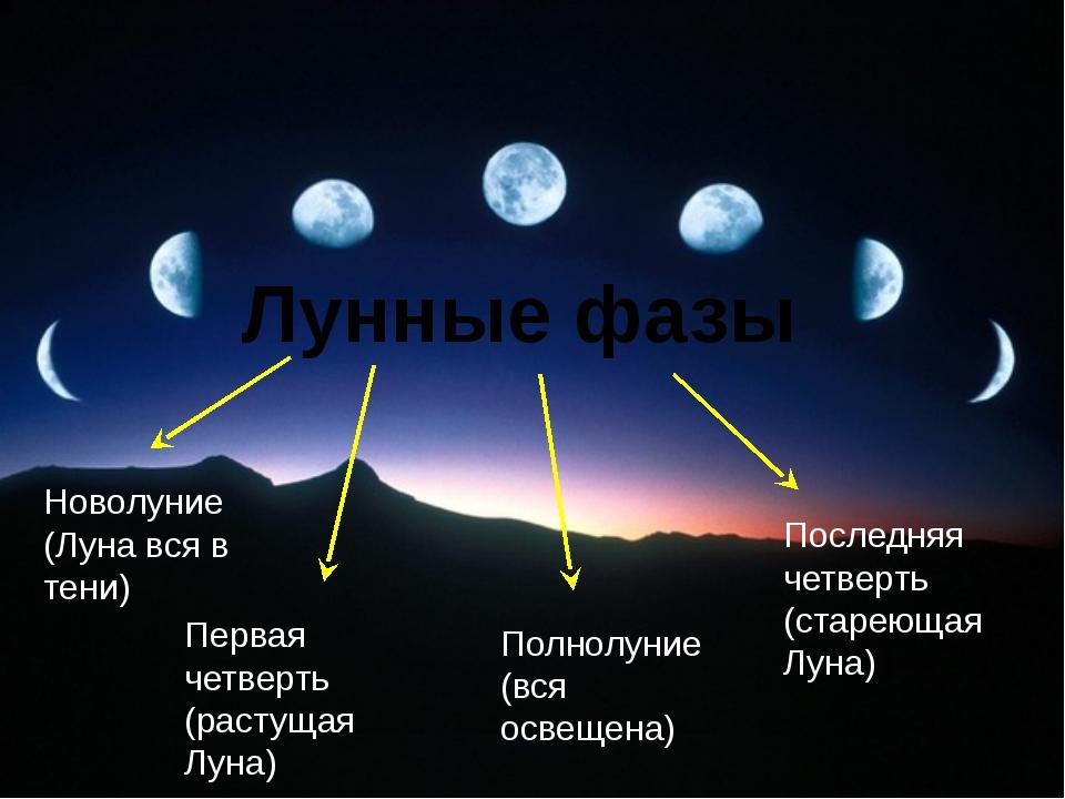 фазы Луны по дням в марте 2021 года фото