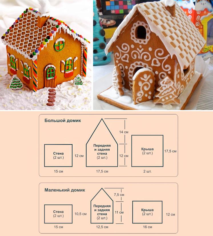 пошаговый рецепт пряничного домика на Новый год 2021 и Рождество фото 2